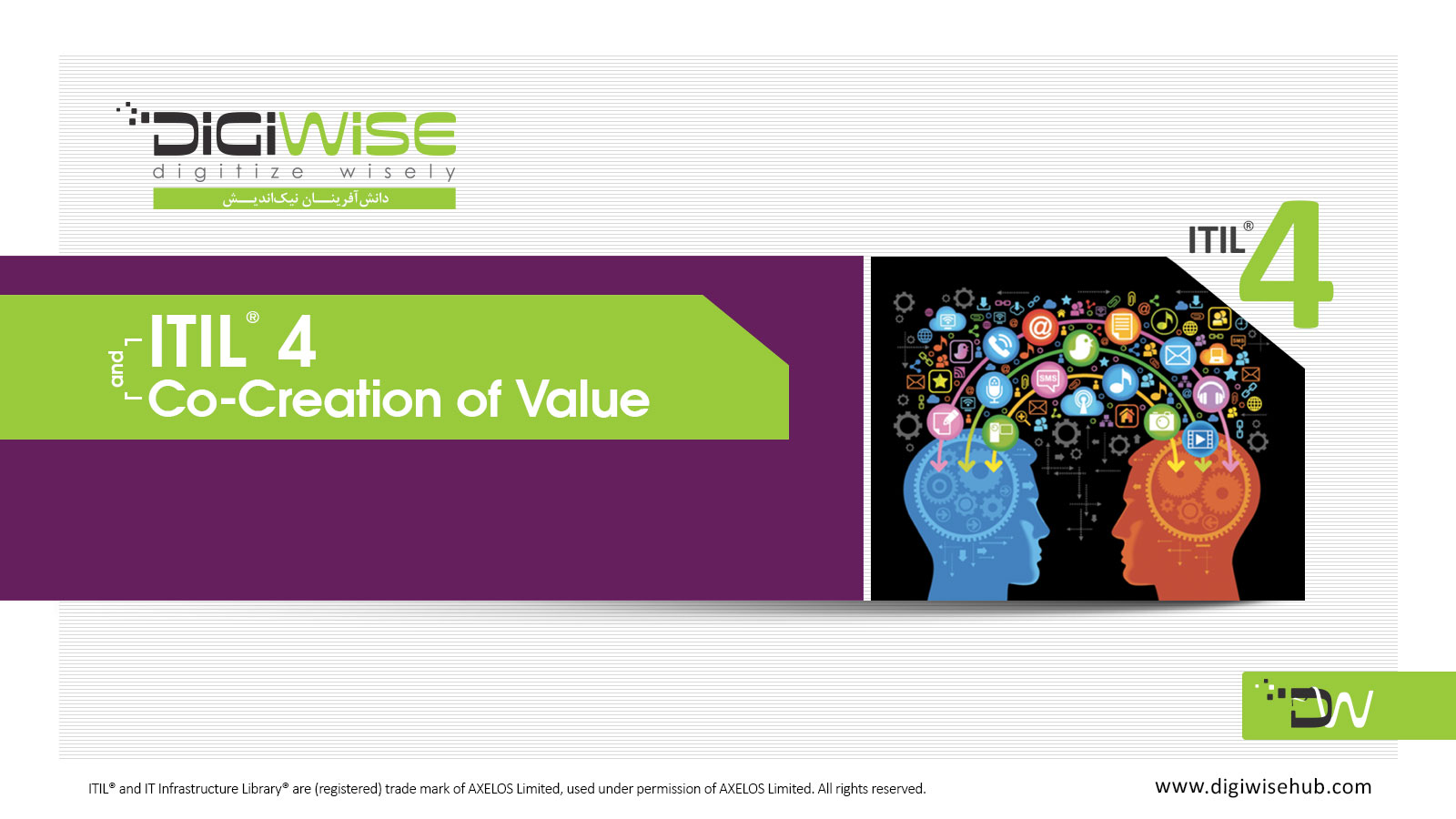 ITIL and Co-Creation of Value