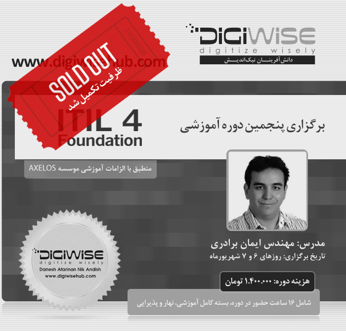 ITIL4 Course No.5 Sold Out