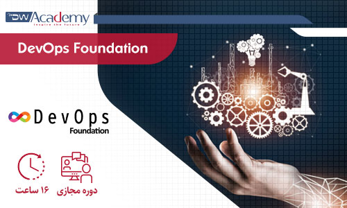 digiwise academy Devops Foundation