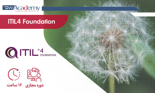 digiwise-academy-itil4-foundation-featured-webinar