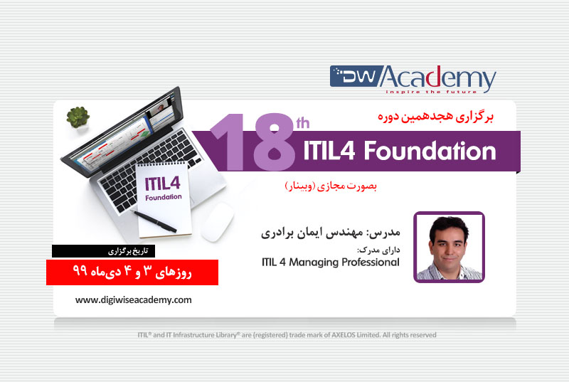 digiwise itil4 18th public featured