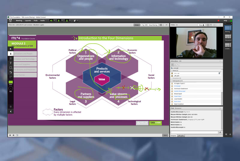 digiwiseacademy itil4 foundation 18th